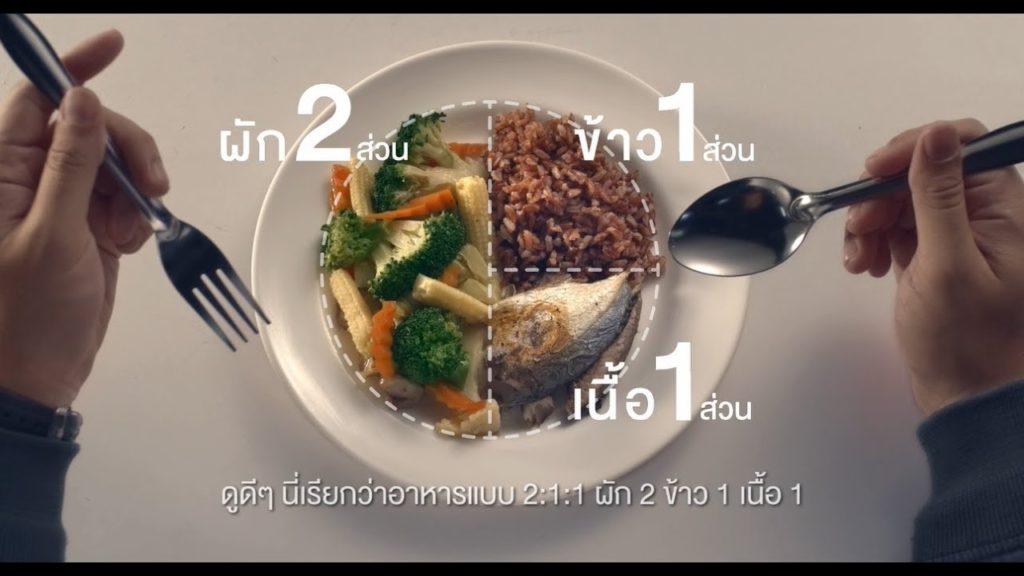 วิธีกินเพื่อลดน้ำหนัก วิธีกินแบบ 2:1:1